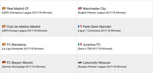Uefa Champions League 18 19 Everything You Should Know Before