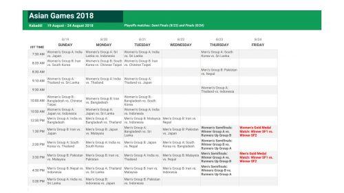 Kabaddi Schedule of Asian Games 2018. (Indian Standard Time)
