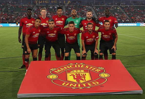 Manchester United S Predicted Starting Xi Against Brighton