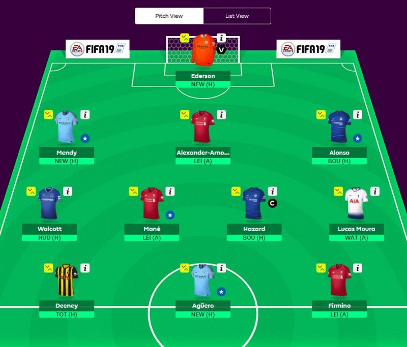 Fantasy Premier League: The Transfers You Should Make, And