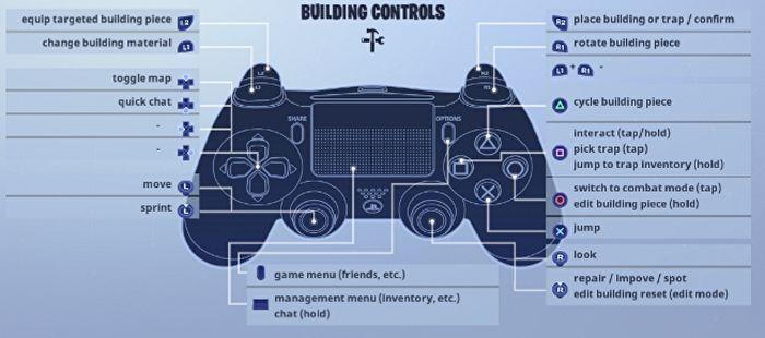 Build Pro