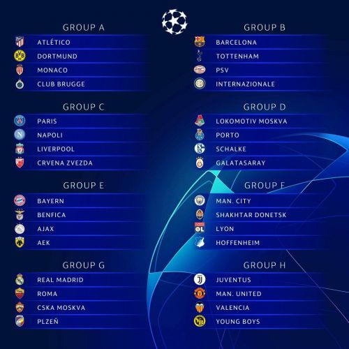 Image result for champions league groups 18/19