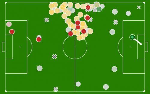 Keita's Match Involvement map from https://twelve.football