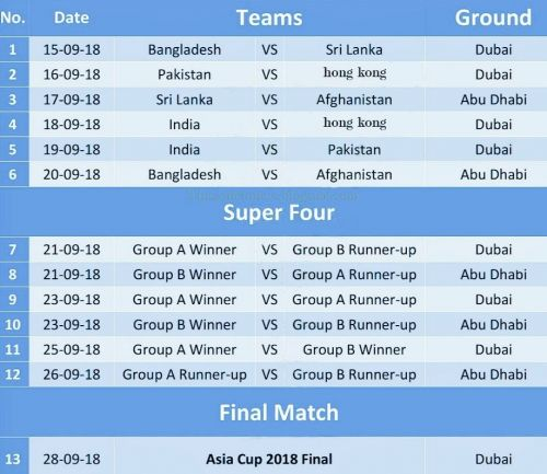 *All Matches Start at 5 PM IST