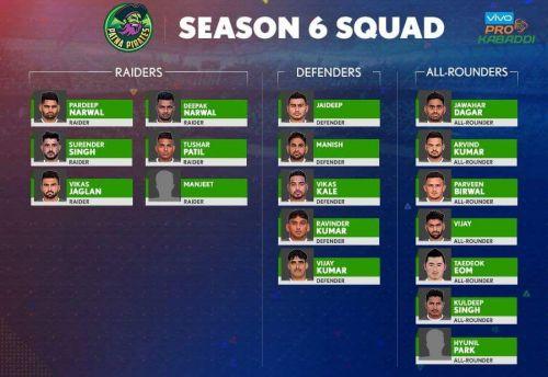 Patna Pirates' squad for Pro Kabaddi Season 6!