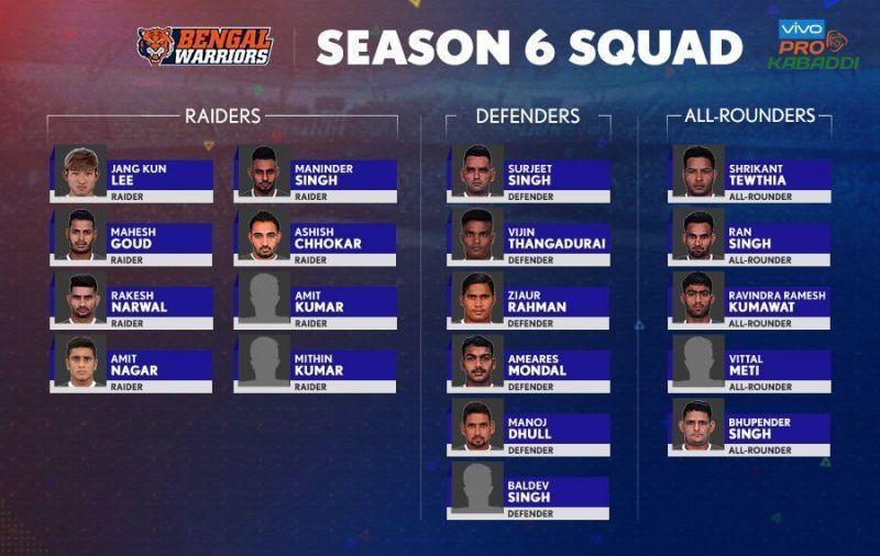 Pro Kabaddi League 2018  Bengal Warriors Time Table   Venue Details 9c402b55c