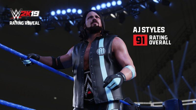 7 WWE Superstars with the highest ratings in WWE 2K19