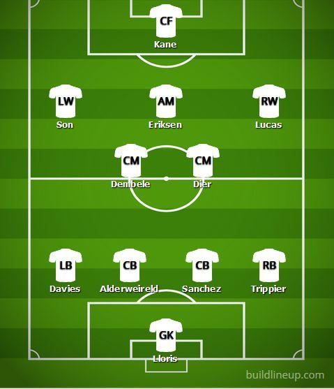 Predicted Tottenham Lineup v Man City