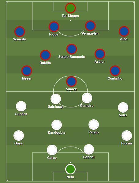 Valencia vs Barcelona: Starting lineups