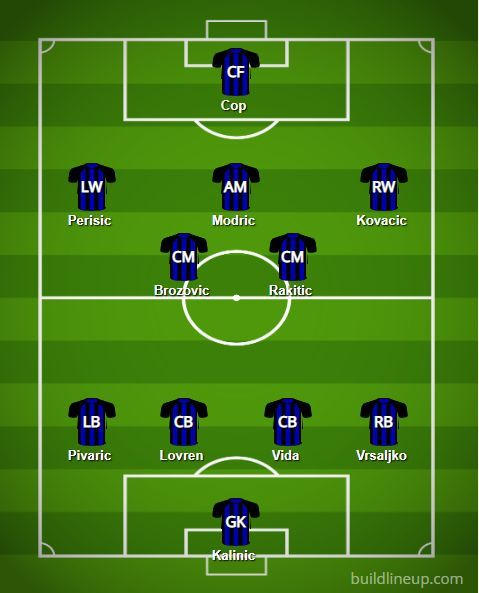 Predicted Croatia Lineup v England
