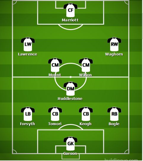 Predicted Derby Lineup v Chelsea