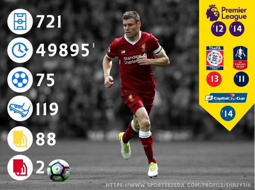 The complete summary of Milner's unnoticed illustrious career (Club and Country combined)