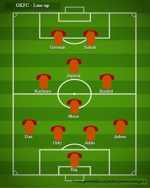 GKFC - Probable Line-up