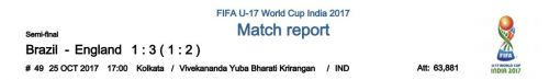 From the Official Match Report on FIFA.com