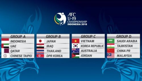 AFC U-19 Championships (Image Courtesy: Football Tribe)