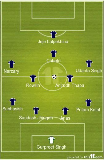 India's Predicted Line up against China