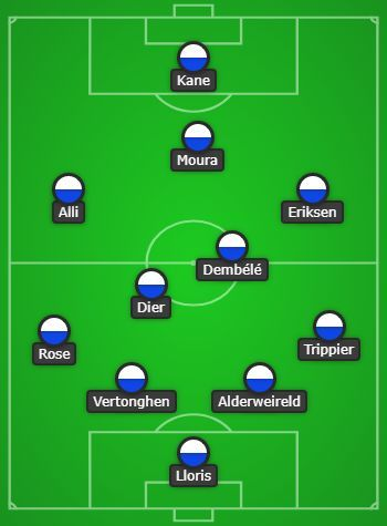 Tottenham's likely XI to face West Ham