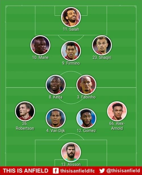 Liverpool's Perfect Formation?