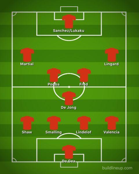 Frenkie De Jong in Man Utd lineup