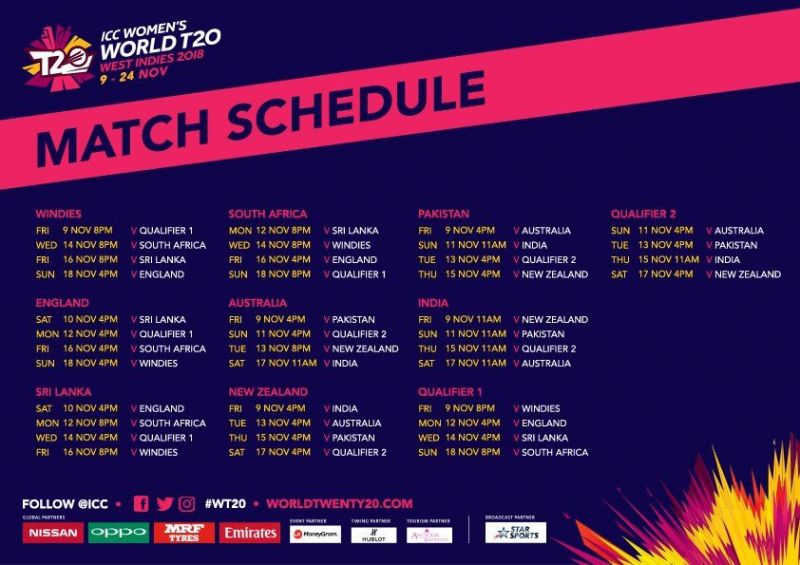 ICC Women's World T20: When and where to watch, live streaming details