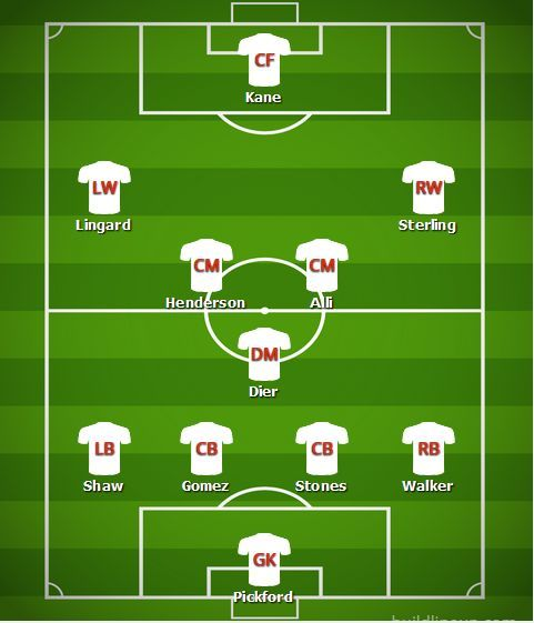 Predicted England Line-up v Croatia
