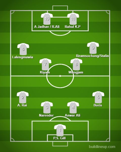 Indian Arrows probable XI