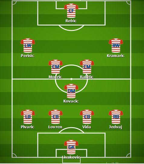 Predicted Croatia Line-up v Spain