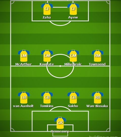 Predicted Crystal Palace Lineup v Chelsea