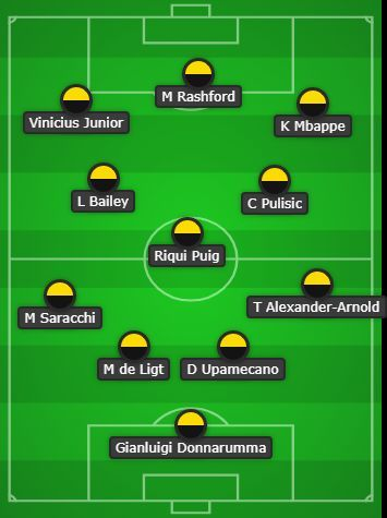 Under 20 Best Potential XI