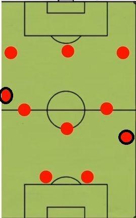 Chelsea FC's Defensive Lineup