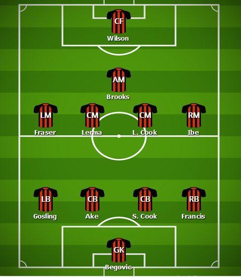 Predicted Bournemouth Line-up v Arsenal