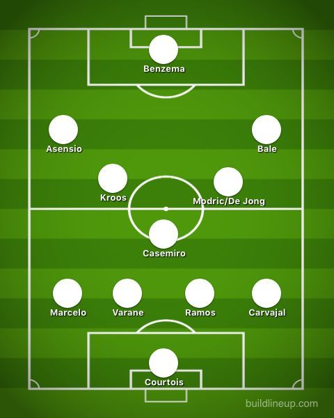 How Real Madrid would line-up with Frenkie De Jong