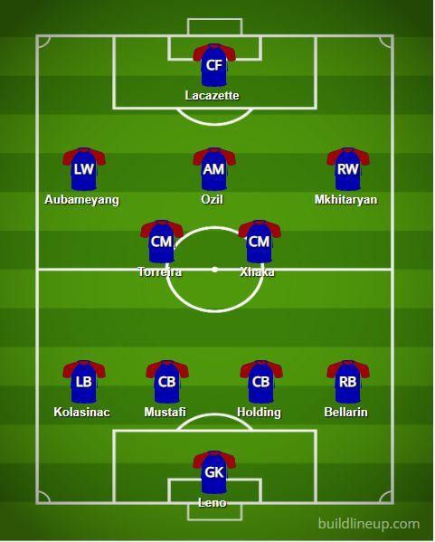 Predicted Arsenal Line-up v Bournemouth