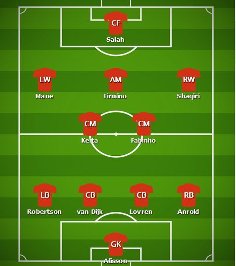 Predicted Liverpool line-up v Arsenal