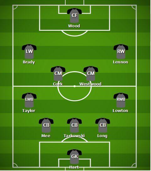 Predicted Burnley line-up v Arsenal