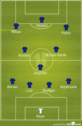 Chelsea's starting line up against Manchester City