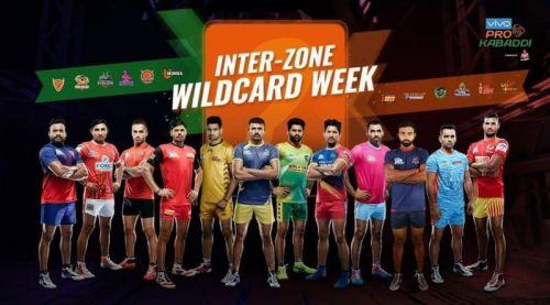 Inter-Zone Wildcard Matches