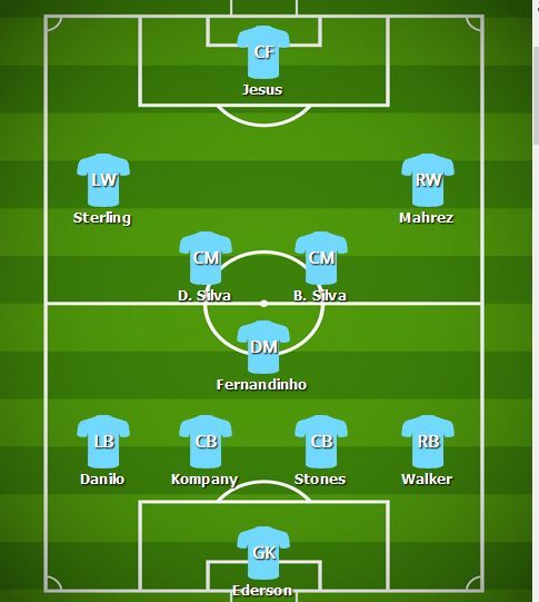 Predicted Manchester City line-up v Chelsea.