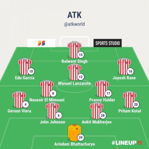 ATK's probable lineup