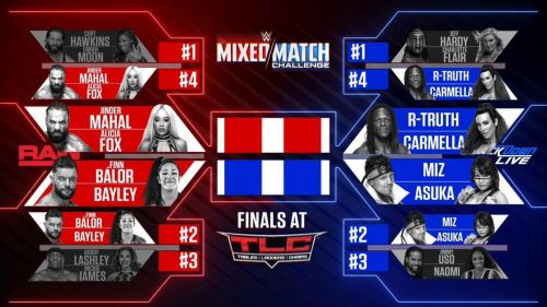 The Play-offs of the second season of MMC