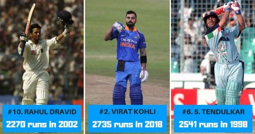 Some all-time greats have batted for India but who has the most runs in a calendar year?