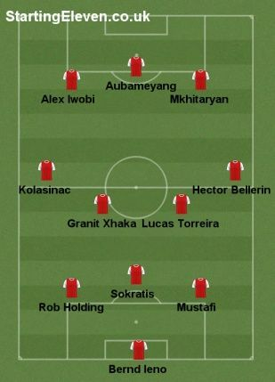 4 step explanation of how Arsenal's 3-4-3 formation under