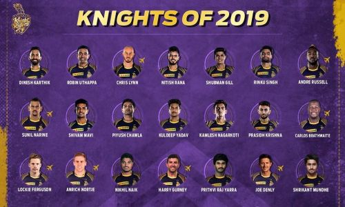 KKR's squad for IPL 2019