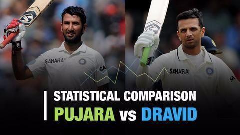 Cheteshwar Pujara and Rahul Dravid: The Wall(s?)