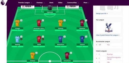 Carlsen's FPL team as of Matchweek 14