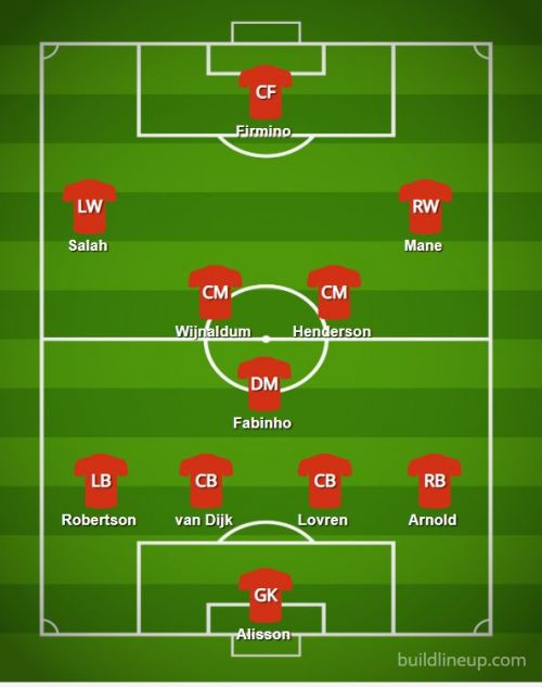 Predicted Liverpool line-up v Newcastle