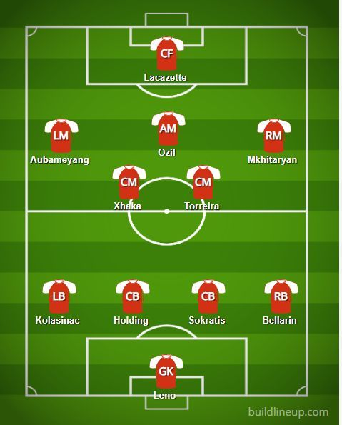 Predicted Arsenal Line-up v Tottenham
