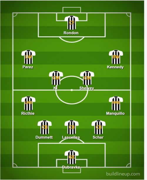 Predicted Newcastle Line-up v Liverpool
