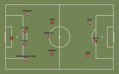 Liverpool also lined up in a 4-3-3 but with a completely different philosophy. Milner and Wjinalum often stayed back with Henderson, especially in the opening 15-20 minutes.