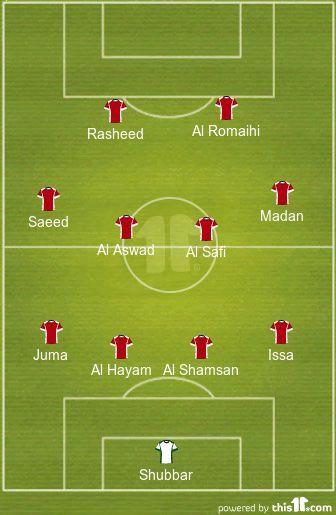 Bahrain Predicted XI